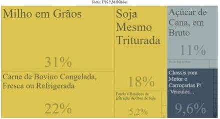 Ideologia,Brasil,Política Internacional,Economia,Bolsonaro