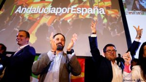 Ditadura,Democracia,Espanha,Fascismo,Ideologia,Extrema direita,